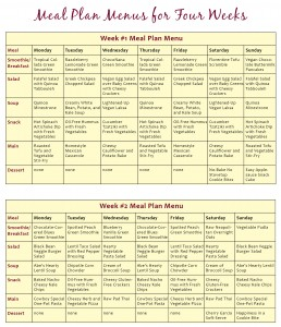 The Abundance Diet Meal Plan
